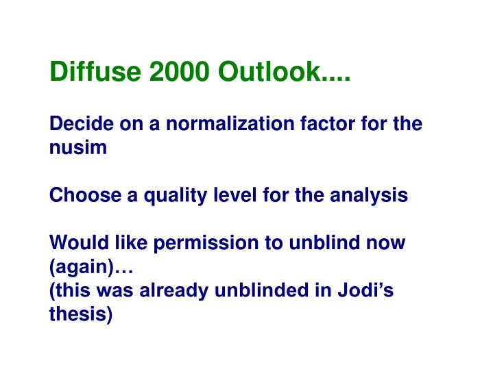 Diffuse 2000 Outlook....
