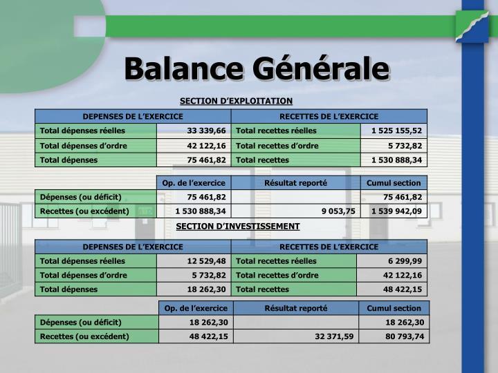 Balance Générale