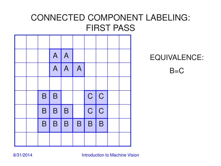 CONNECTED COMPONENT LABELING: FIRST PASS