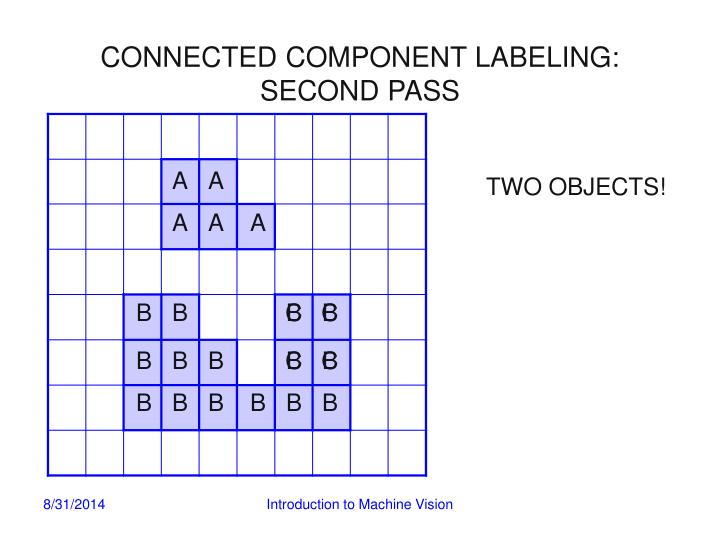 CONNECTED COMPONENT LABELING: SECOND PASS