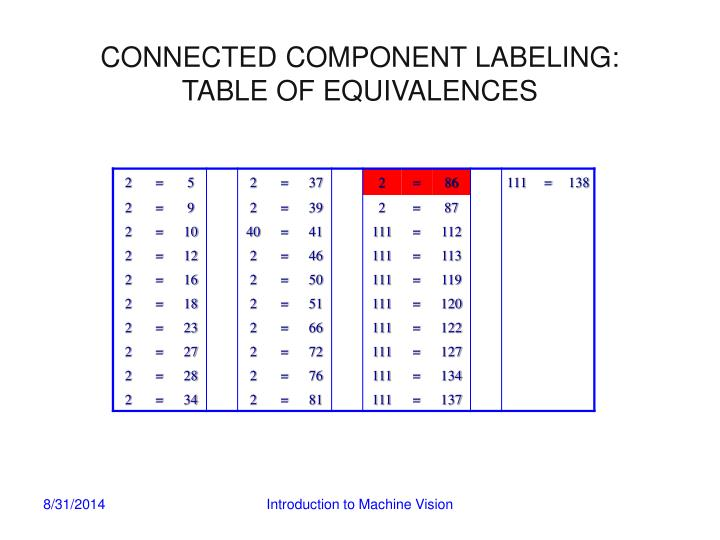CONNECTED COMPONENT LABELING: TABLE OF EQUIVALENCES
