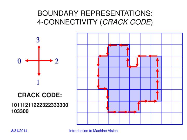 BOUNDARY REPRESENTATIONS: 4-CONNECTIVITY (