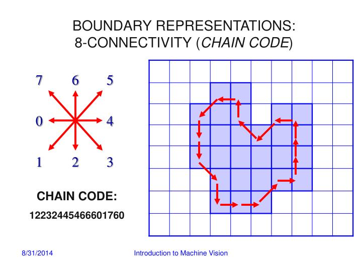 BOUNDARY REPRESENTATIONS: 8-CONNECTIVITY (