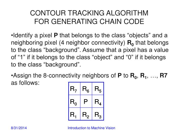 CONTOUR TRACKING ALGORITHM FOR GENERATING CHAIN CODE