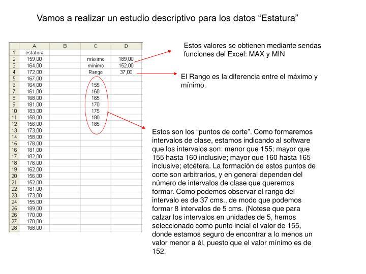 Estos valores se obtienen mediante sendas funciones del Excel: MAX y MIN