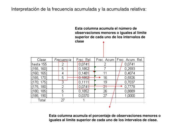 Esta columna acumula el número de observaciones menores o iguales al límite superior de cada uno de los intervalos de clase