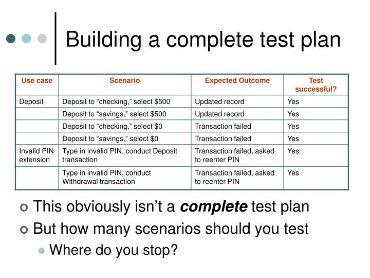 Building a complete test plan