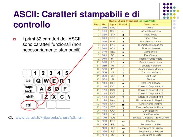 ASCII: Caratteri stampabili e di controllo