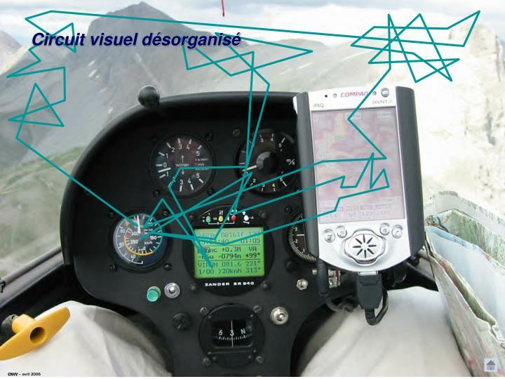 Circuit visuel désorganisé