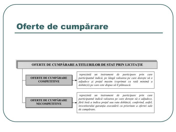 OFERTE DE CUMPĂRARE A TITLURILOR DE STAT PRIN LICITAŢIE