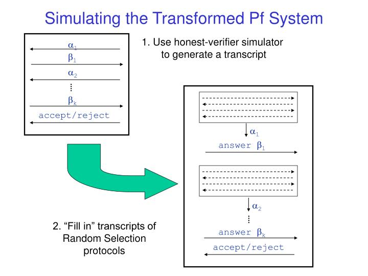 Simulating the Transformed Pf System