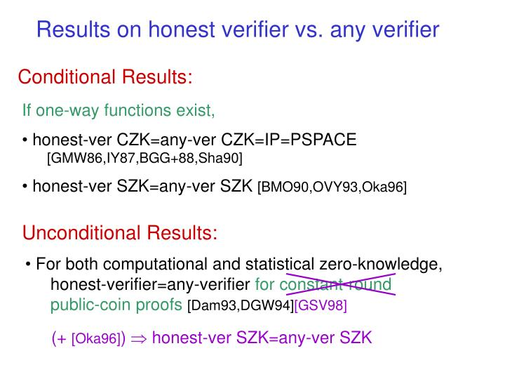 Results on honest verifier vs. any verifier