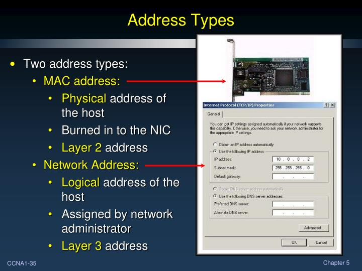 Address Types