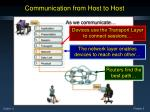 communication from host to host