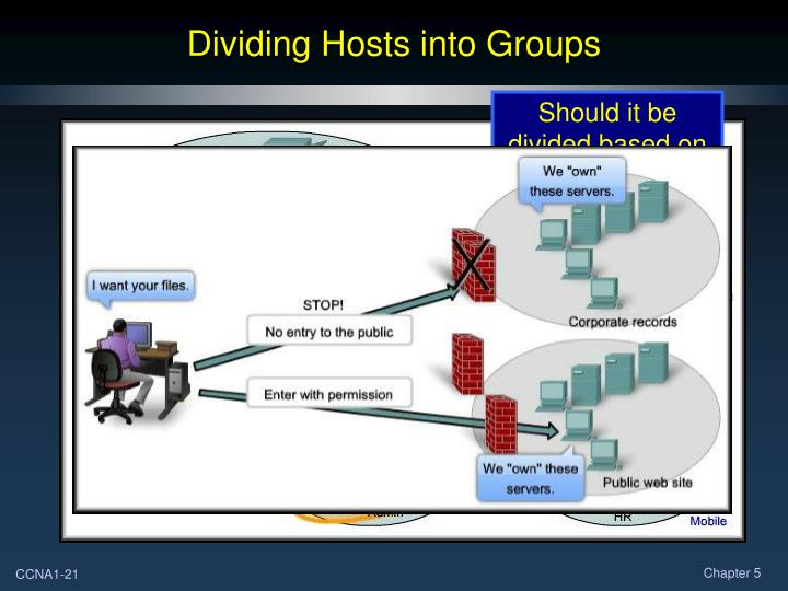 Dividing Hosts into Groups