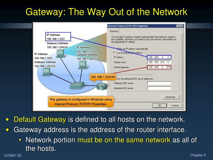 Gateway: The Way Out of the Network