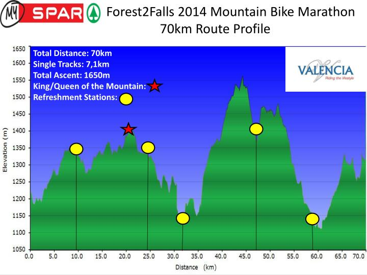 Forest2Falls 2014 Mountain Bike Marathon