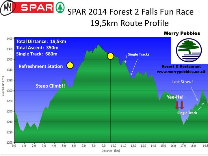 SPAR 2014 Forest 2 Falls Fun Race