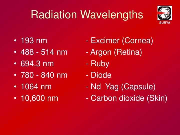 Radiation Wavelengths