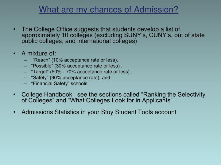 What are my chances of Admission?