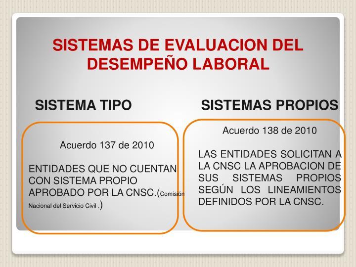 SISTEMAS DE EVALUACION DEL DESEMPEÑO LABORAL