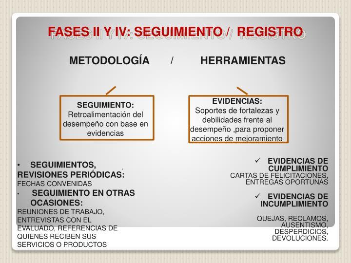 FASES II Y IV: SEGUIMIENTO /  REGISTRO