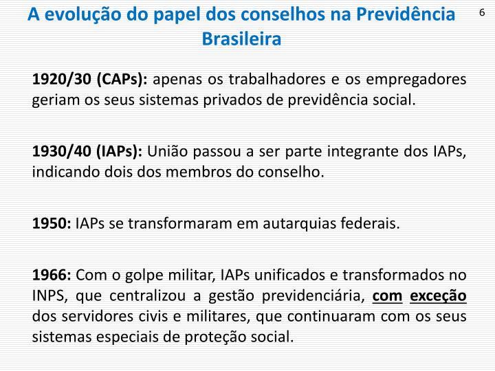 A evolução do papel dos conselhos na Previdência Brasileira