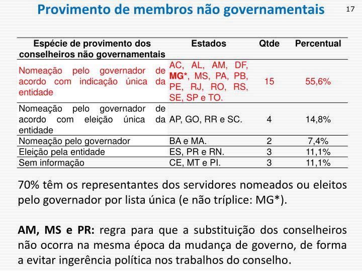 Provimento de membros não governamentais