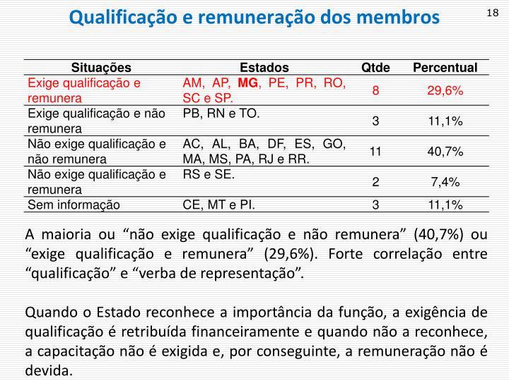 Qualificação e remuneração dos membros
