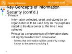 key concepts of information security cont d2