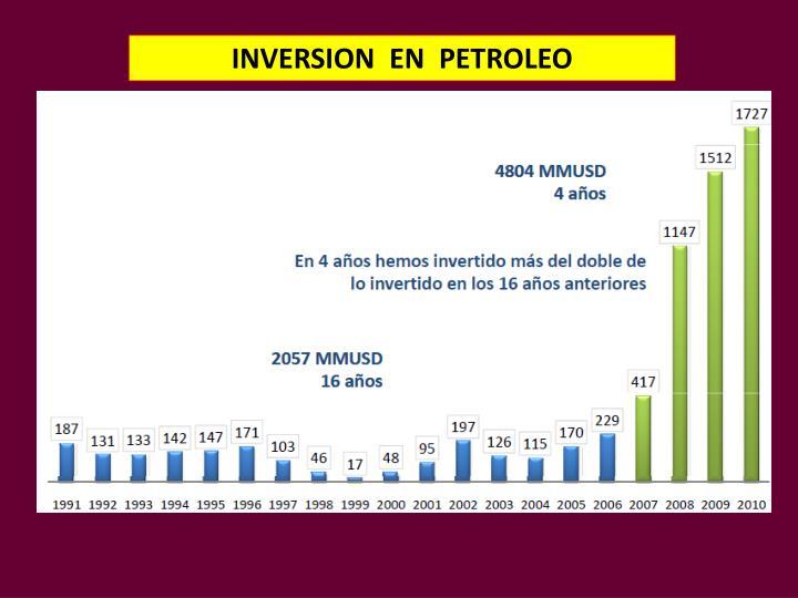 INVERSION  EN  PETROLEO