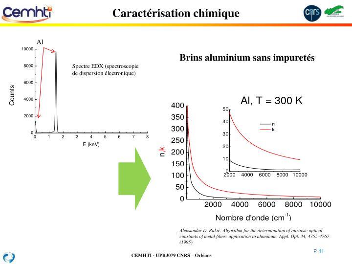 Caractérisation chimique