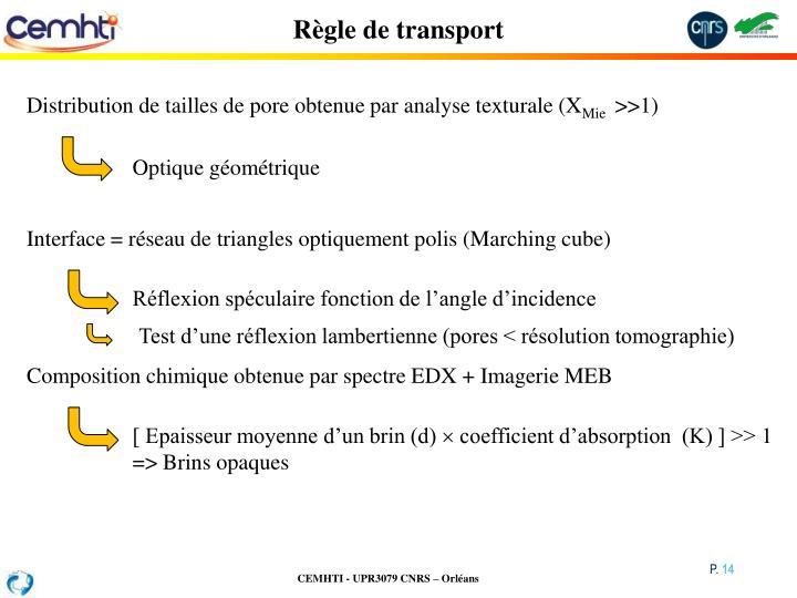 Règle de transport
