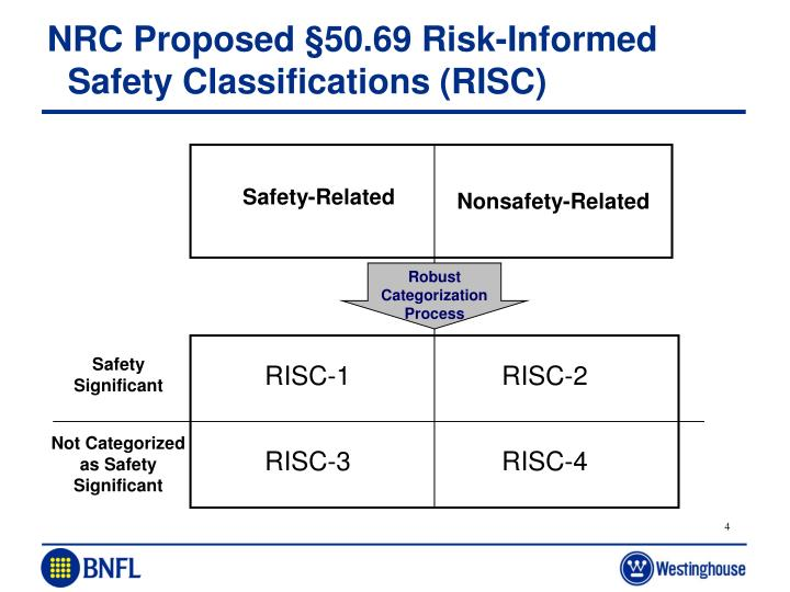 NRC Proposed §50.69 Risk-Informed Safety Classifications (RISC)