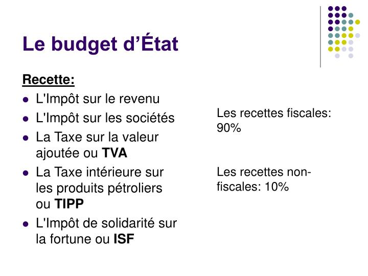 Le budget d'État