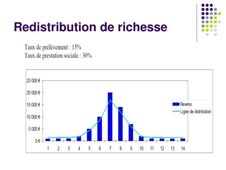 Redistribution de richesse