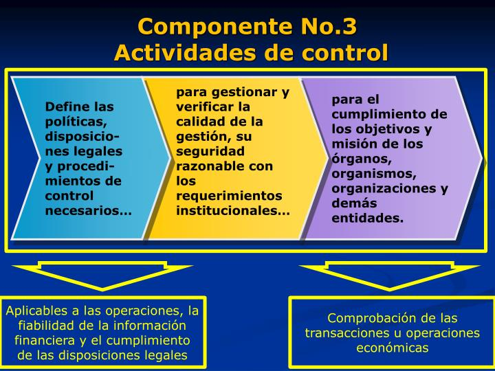 Componente No.3