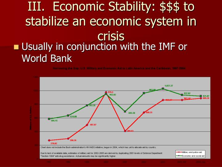III.  Economic Stability: $$$ to stabilize an economic system in crisis