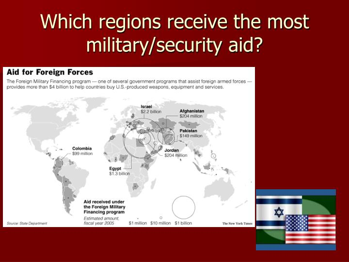 Which regions receive the most military/security aid?