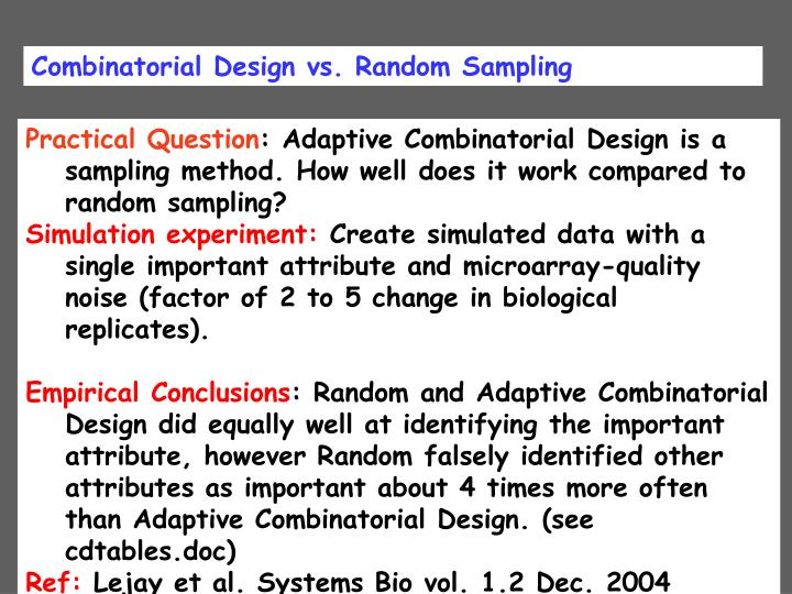 Combinatorial Design vs. Random Sampling