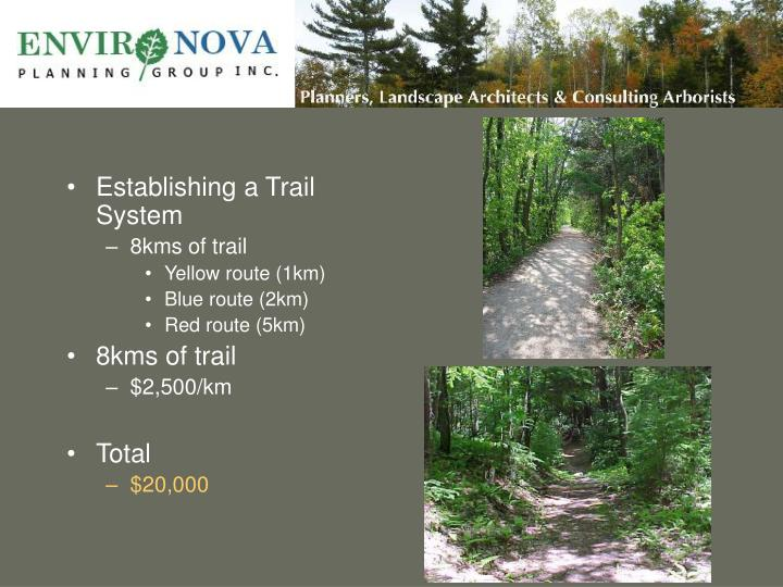Establishing a Trail System