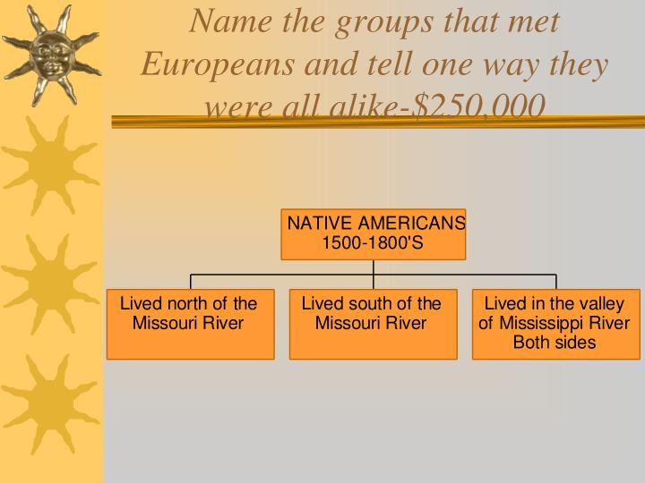 Name the groups that met Europeans and tell one way they were all alike-$250,000