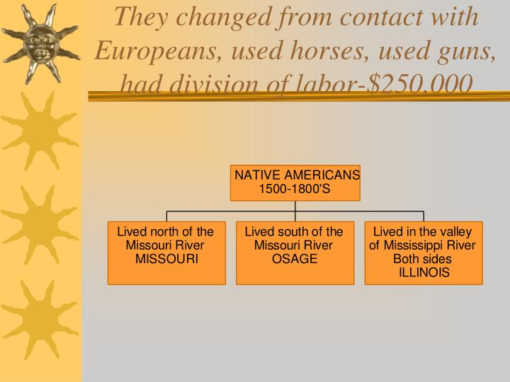They changed from contact with Europeans, used horses, used guns, had division of labor-$250,000