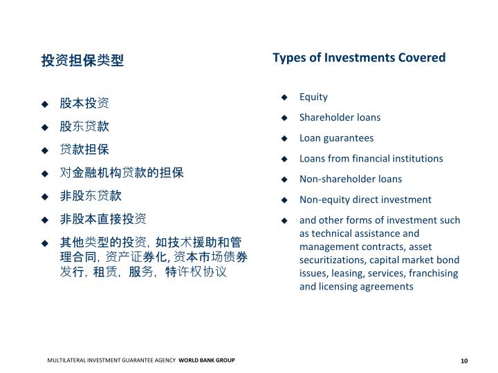 投资担保类型