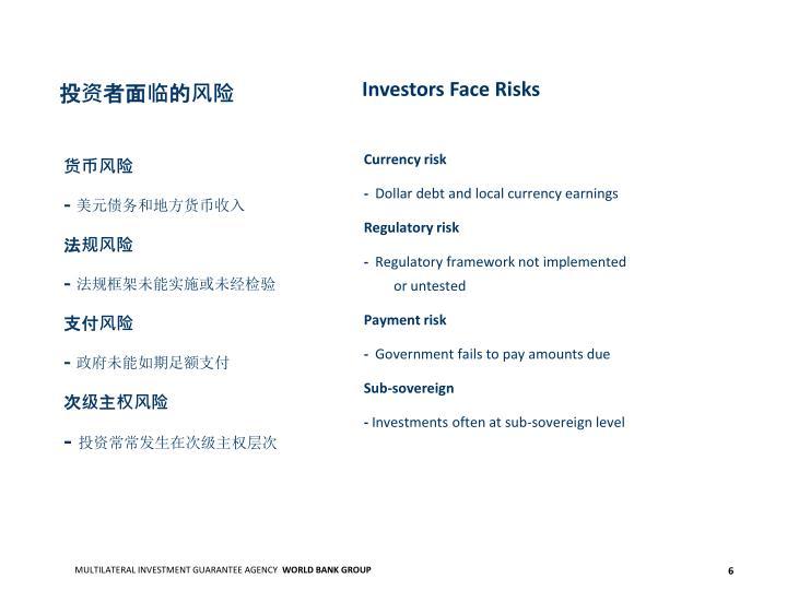 投资者面临的风险