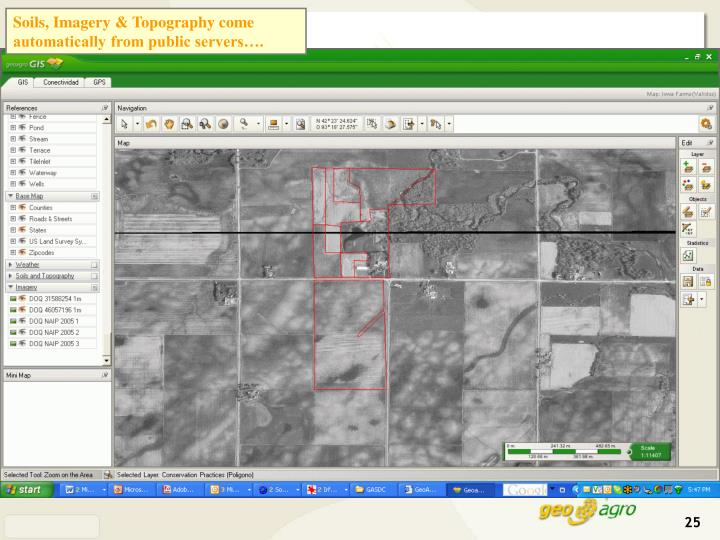 Soils, Imagery & Topography come automatically from public servers….