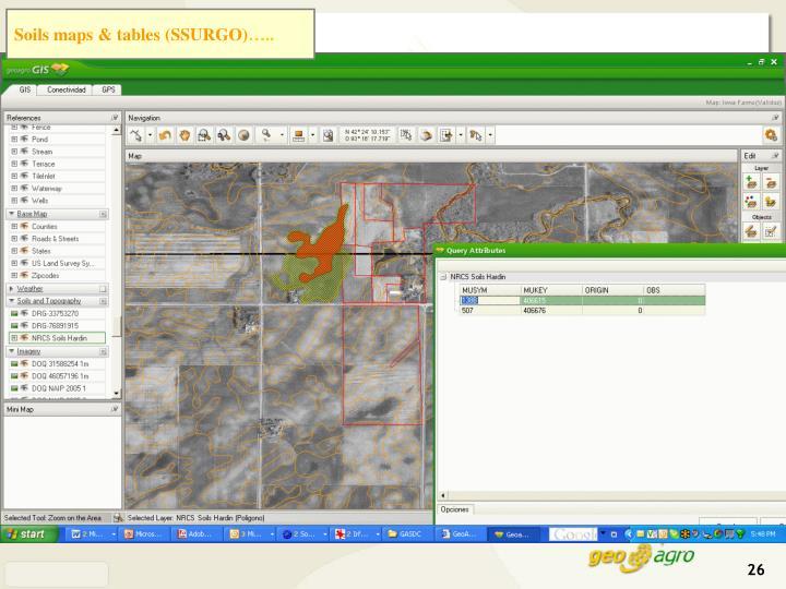 Soils maps & tables (SSURGO)