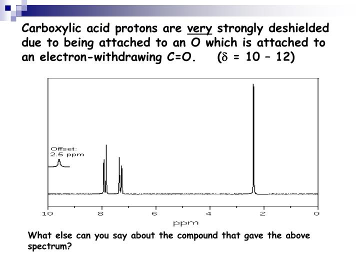 Carboxylic acid protons are