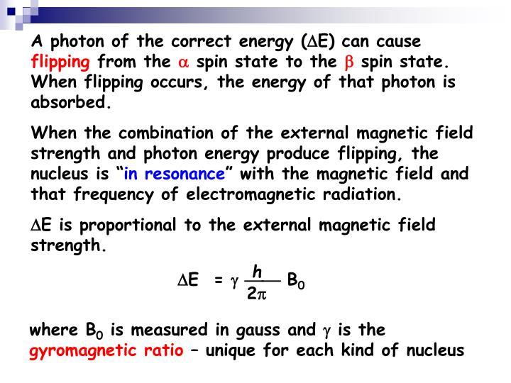 A photon of the correct energy (