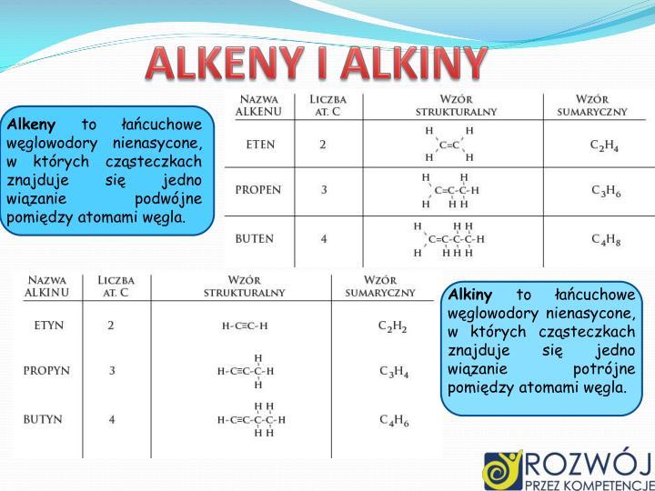 ALKENY I ALKINY